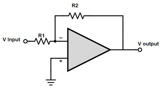 Inverting op amp circuit