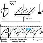 Relaxation Oscillator Concept