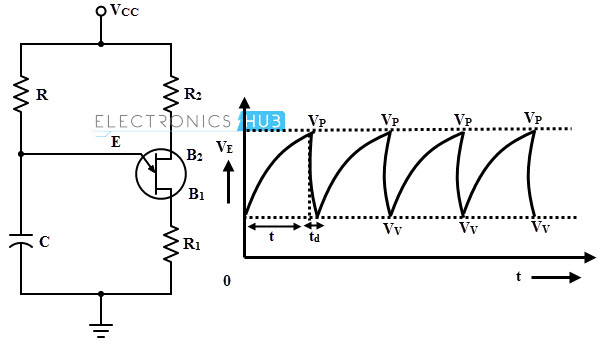 relaxation oscillator using ujt 555 timer op