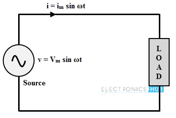 AC circuit with Load