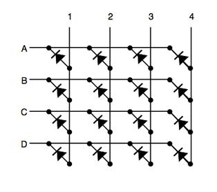 Common Cathode