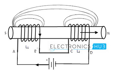 Cumulatively coupled inductors in series