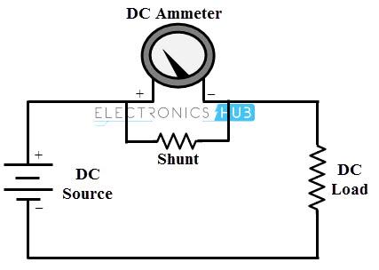 current measurement using multimeter