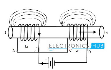 Differentially coupled inductors in series