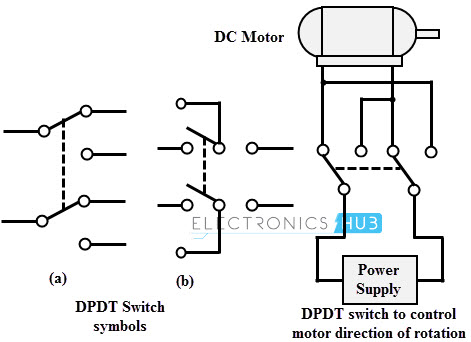 Md26 Thermostat Wiring Diagram furthermore How To Wire A Double Light Switch together with Ladder Logic Diagrams Ex les To also Two Position One Keypull DPDT Medium To High Security Switch Lock p 457 together with Key Switch And Dpdt Switch. on double pole throw switch