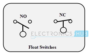 normally open float switch wiring diagram  normally  free