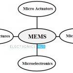 MEMS Based Sensors