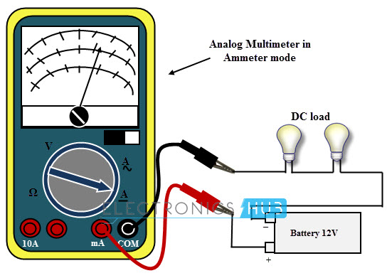 2005 07 25 Ms Presentation1ver Sw also Capacitor Dielectric Loss additionally Low Cost Capacitance Meter Techshop Bangladesh also How To Test Resistor Using Analog Multimeter likewise Power Supply Filter Capacitor Values 12. on ceramic capacitor testing
