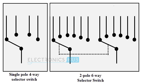 Selector Switch on Knob And Tube 3 Way Switch Diagram