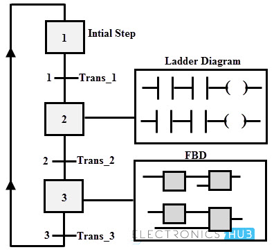 Engineering Wiring Diagram Symbol Legend in addition Valve Symbols For Drawings besides Pipe Fitting Isometric Sketch Templates in addition Id Parallel Lines moreover Schematic Symbols Coil The Used. on pid symbols chart