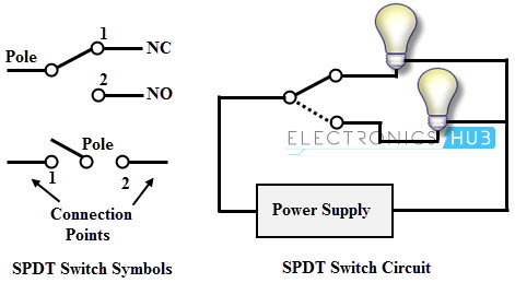 Wiring Diagram Quad Lnb together with 3 Toggle Switch Wiring Diagram besides Wiring Diagram With Timer moreover Frontier Tail Light Wiring Diagram additionally Circle Venn Diagram Template Excellent Stain Triple. on wiring diagram for triple light switch