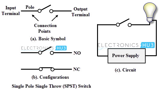 Image Result For Double Pole Switch