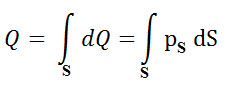 Surface integral of charge