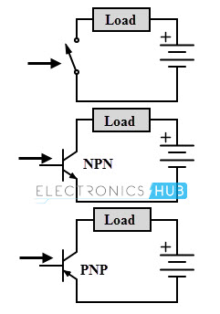 solar panel voltage regulator schematic  solar  free
