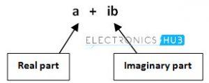 complex number form