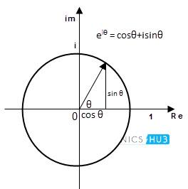 phasor diagram by Euler's identity