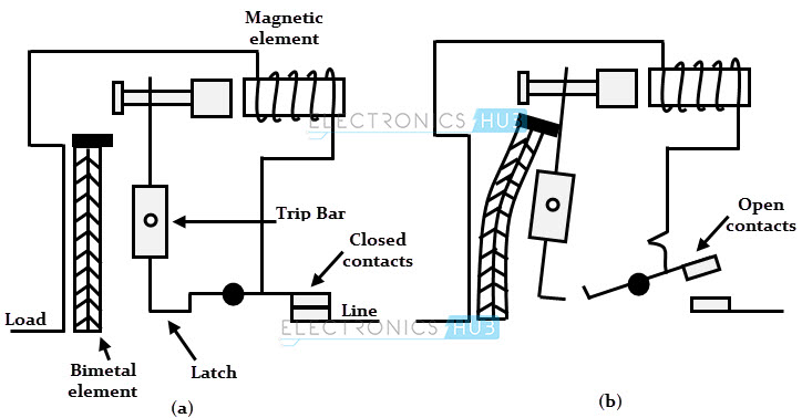 Miniature Circuit Breaker on simple latch circuit diagram