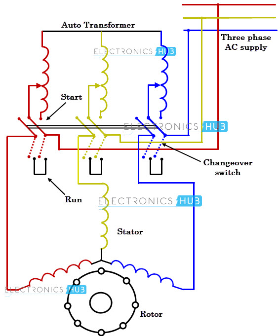 Auto Transformer Starter wiring diagram 3 phase auto transformer readingrat net auto transformer wiring diagram at soozxer.org
