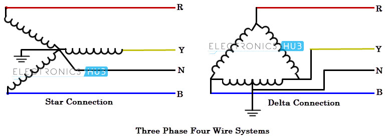 three phase wiring three phase four wire systems