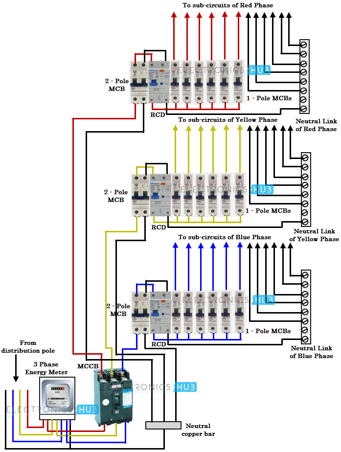 3 phase circuit breaker wiring diagram