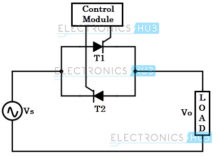 AC to AC Voltage Converters