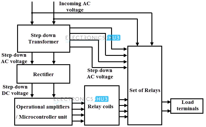 Voltage Stabilizer Working And Its Importance: Voltage Stabilizer Circuit Diagram Pdf At Imakadima.org