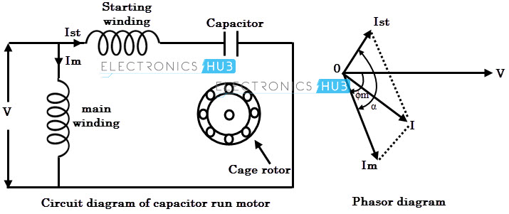 Single Phase Capacitor Start Capacitor Run Motor Wiring Diagram : Capacitor run motor diagram impremedia