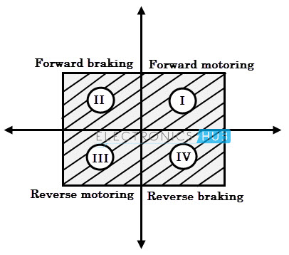 Single Phase Motor Controlled Circuit further Lexus Rx330 Engine Diagram together with Watch moreover Aggreg tech info diag  pr besides Ceiling Fan Parts Diagram. on wiring diagram of electric fan motor