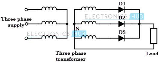Three-phase Half-wave diode rectifier