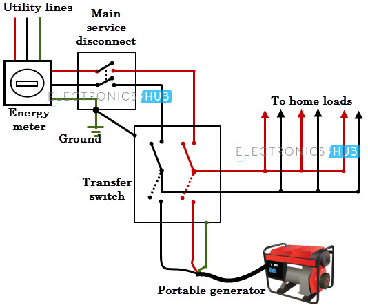 Transfer Switch Wiring Diagram on how to connect portable generator home supply