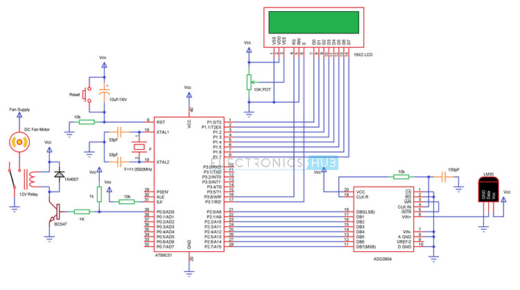 Temperature Controlled Room Fan : Temperature controlled dc fan using atmega microcontroller
