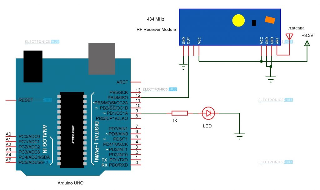 Document further SDR also Index2 additionally Rs485 3 3v Click Ex le additionally The traditional RS485 interface circuit. on simple transceiver circuit