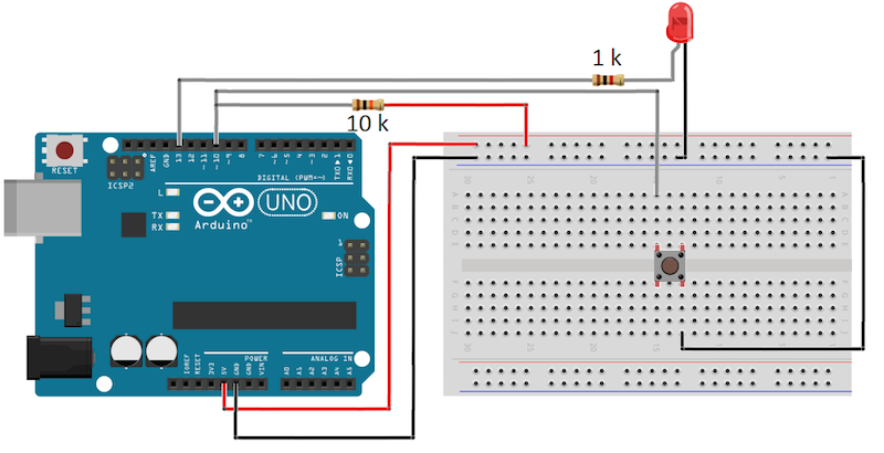 How to write arduino code for beginners