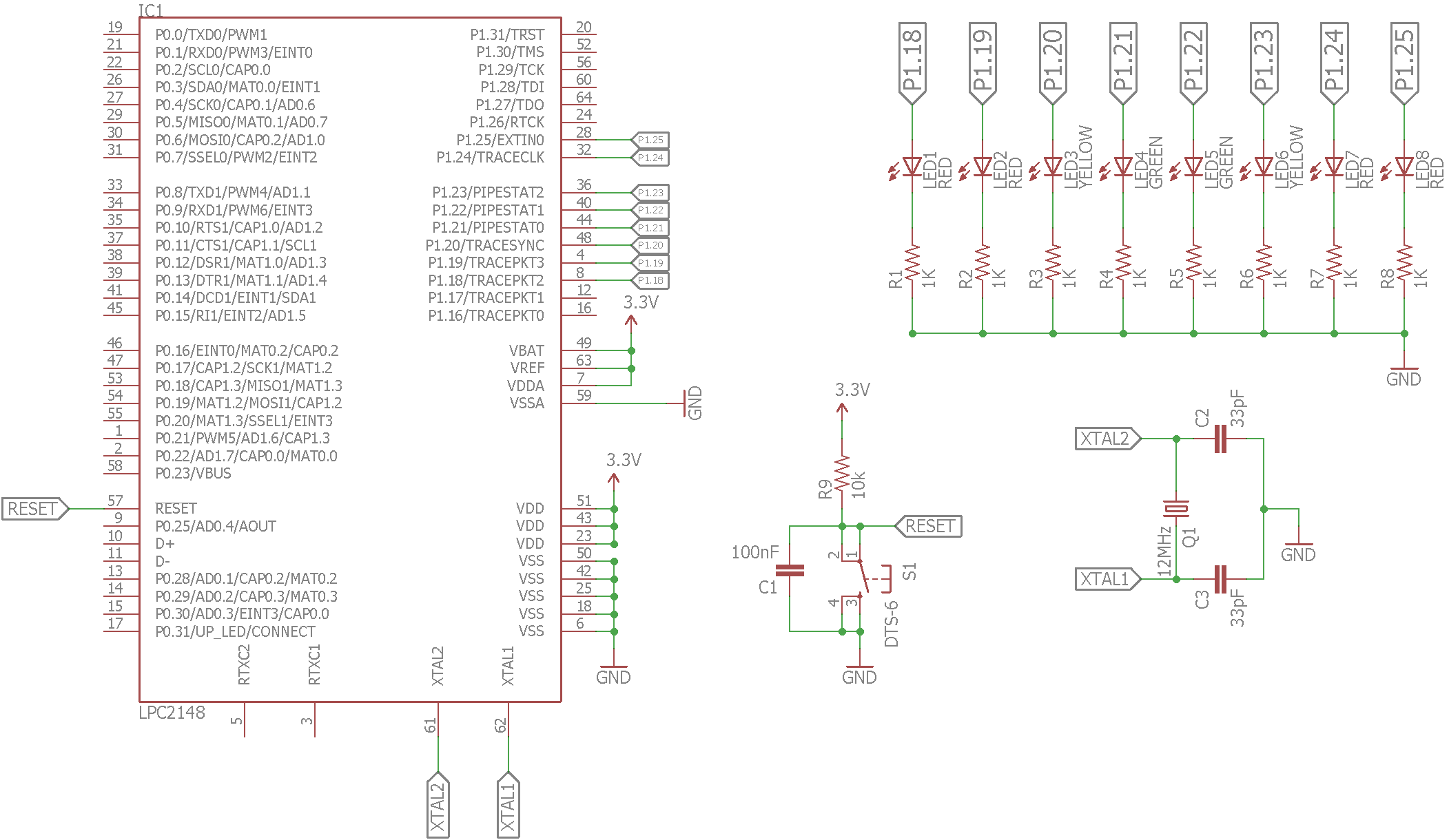 blinking leds using arm7  lpc2148
