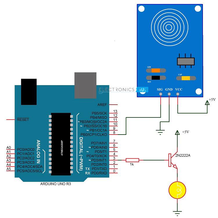 AC 60Hz/50Hz Dimmer/SSR Controller Board - Tindie