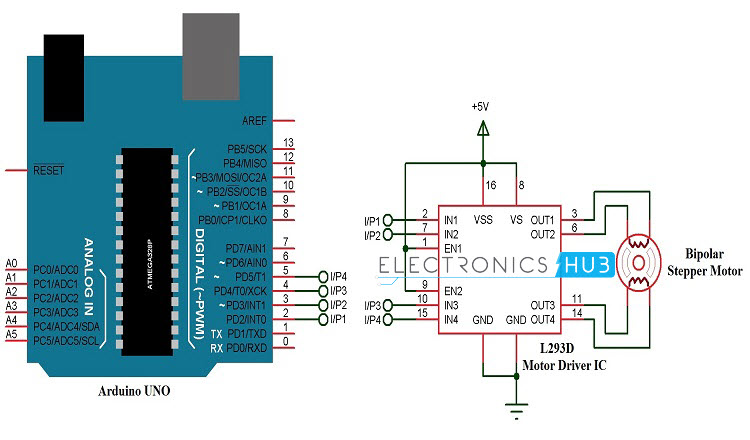 Stepper motor control using arduino circuit code working for Arduino and stepper motor