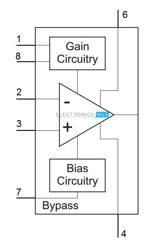 LM386 Functional Block Diagram