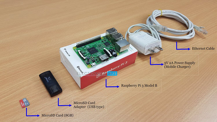 2 Raspberry Pi Hardware Requirements