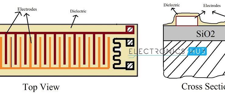 Humidity Sensor – Types and Working Principle