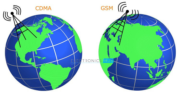 How to Determine if iPhone is GSM or CDMA