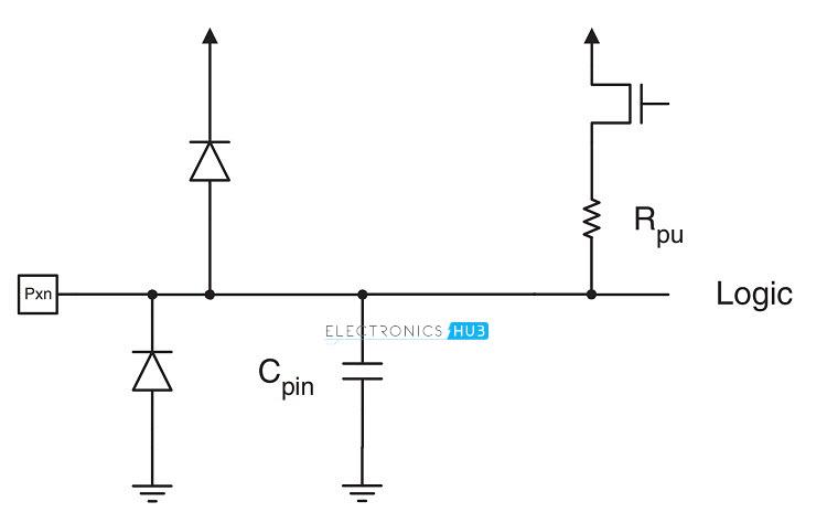Internal Circuit of ATmega328P