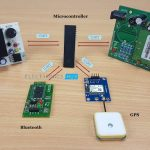 Basics of UART Communication