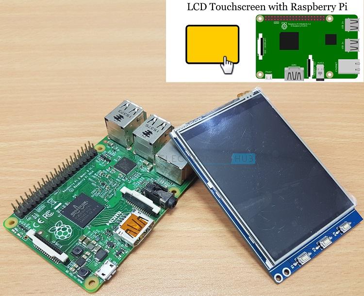 Raspberry Pi LCD Setup