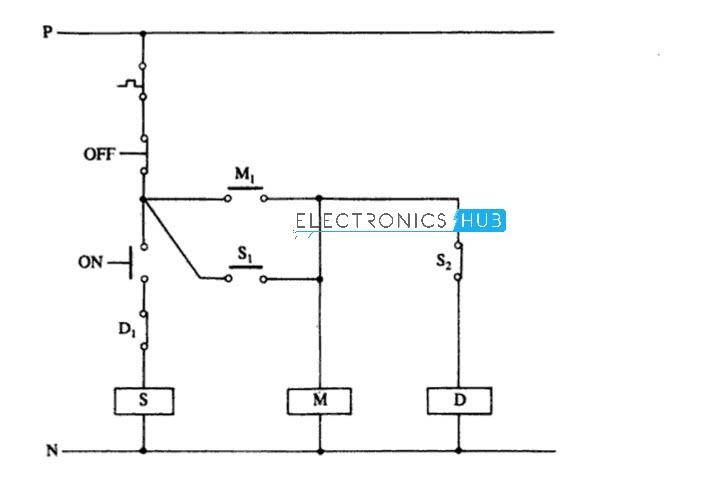 Semi – Automatic Star Delta Control Circuit