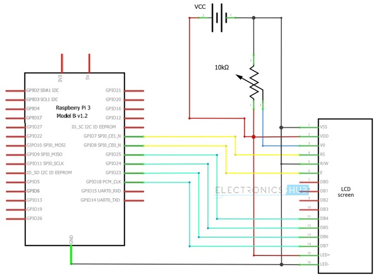 Interfacing 16x2 LCD with Raspberry Pi Circuit Diagram