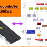 8051 Microcontroller Architecture