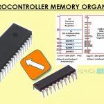8051 Microcontroller Memory Organization