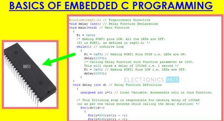 Basics of Embedded C Program