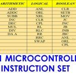 memory organization of 8051 microcontroller pdf