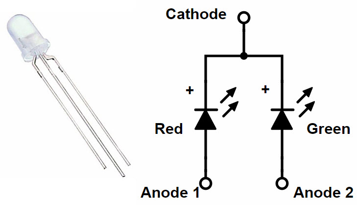 Light Emitting Diode Image 7